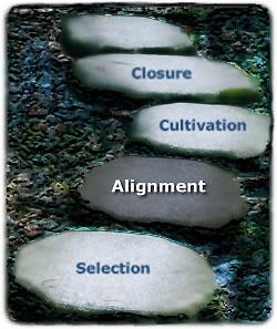 phases_stones_alignment1