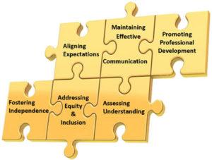 competencies_puzzle_image